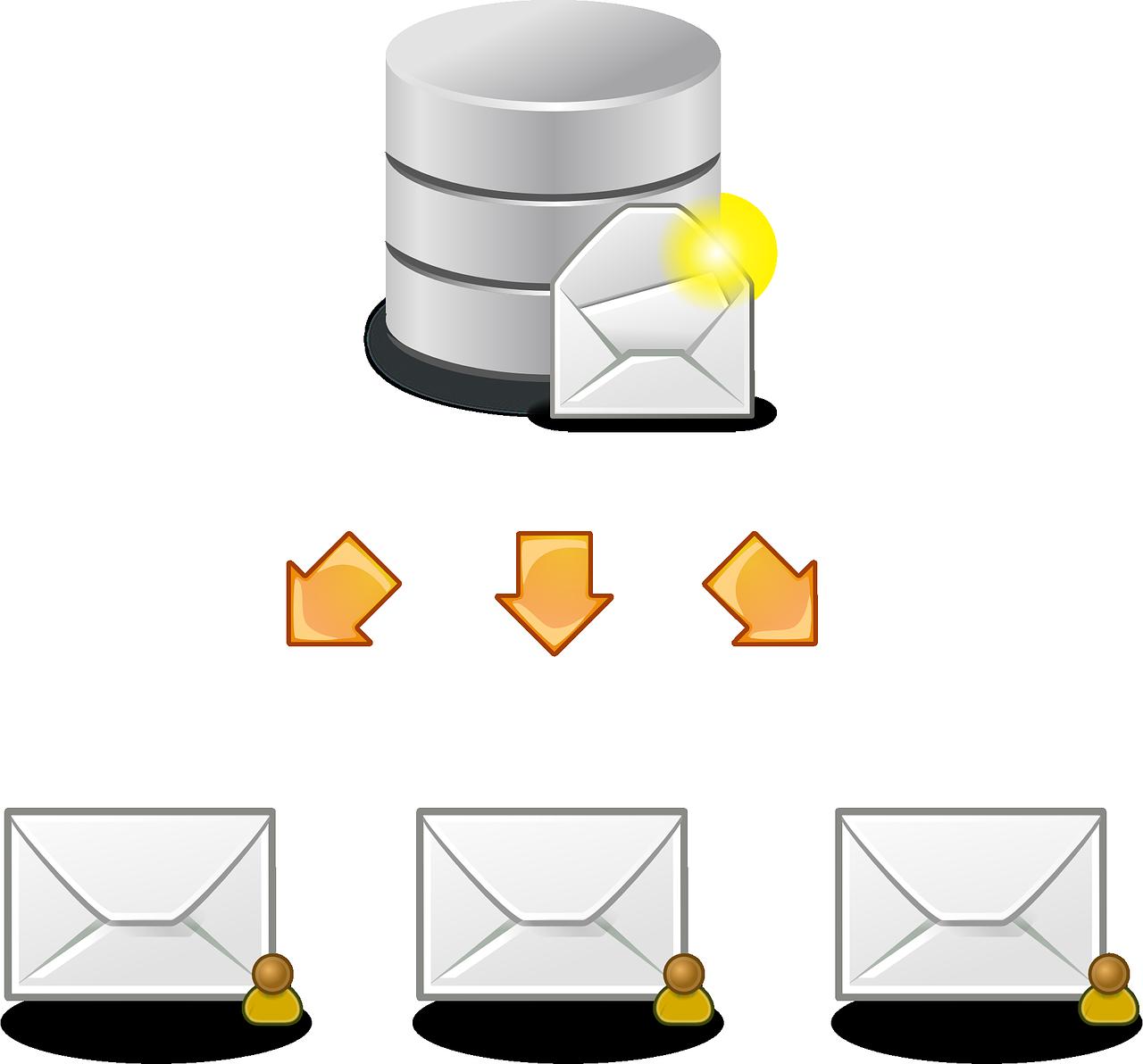 Mailarchivierung gestartet